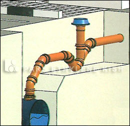 بهترین روش های لوله کشی فاضلاب در ساختمان